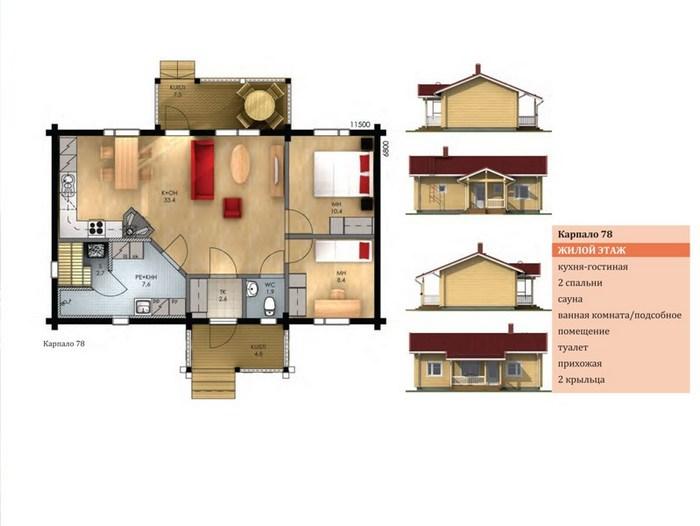 проекты финских домов одноэтажных
