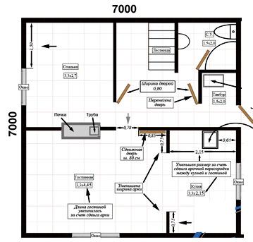 Планировка дома 6 на 6 м с печкой 69 фото русская печь в интерьере деревянного домика печное отопление деревенское убранство внутри